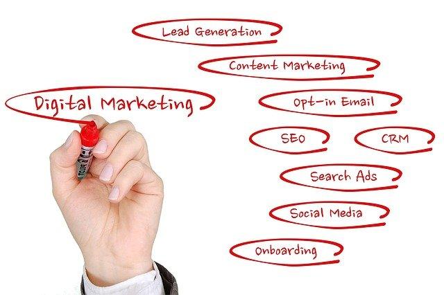 digital media company - Mark Digital Media